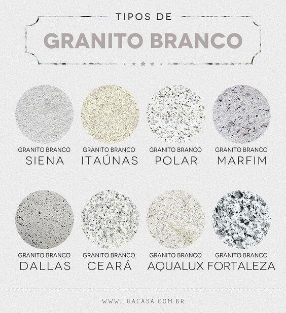 bancadas de granito